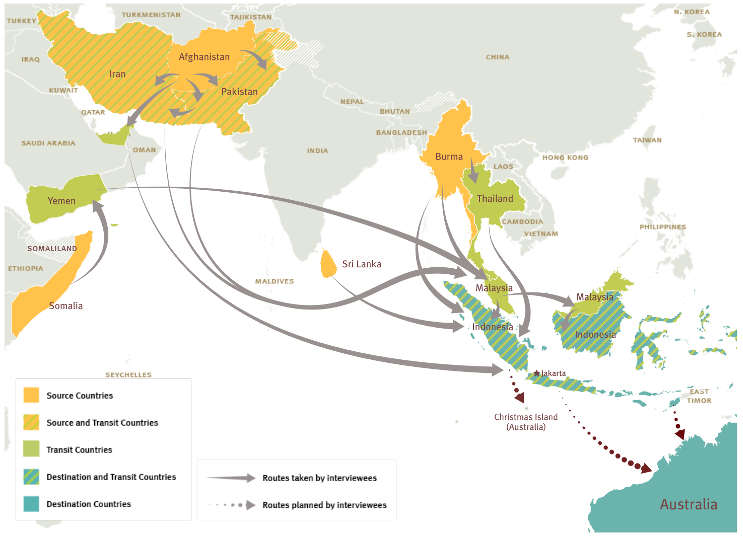 Refugees Migration route